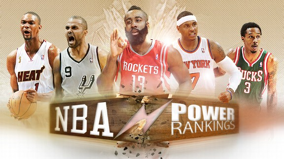NBA playoff power rankings