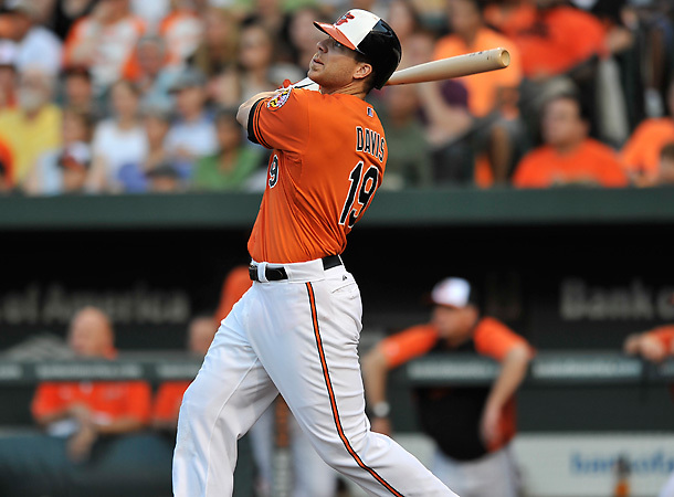 Chris Davis does a Babe Ruth follow through impression (Credit: AP)