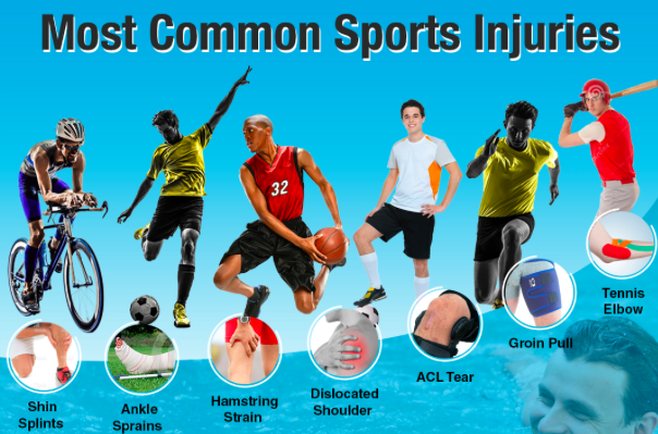 Sports Injuries Should Not Be Ignored